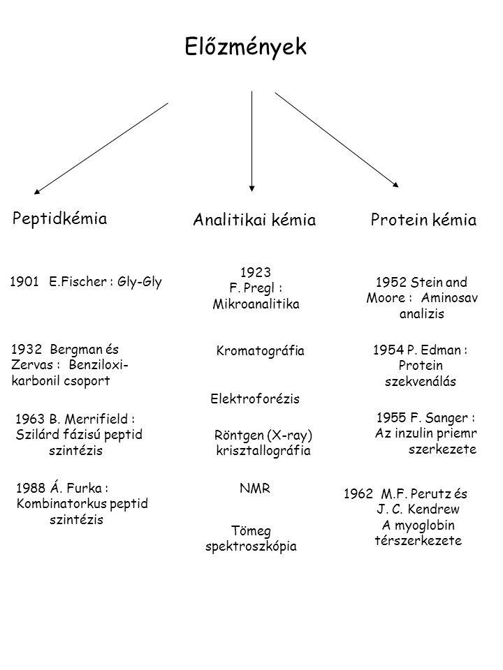Előzmények Peptidkémia Protein kémia Analitikai kémia 1901 E.Fischer : Gly-Gly 1932 Bergman és Zervas : Benziloxi- karbonil csoport 1963B. Merrifield
