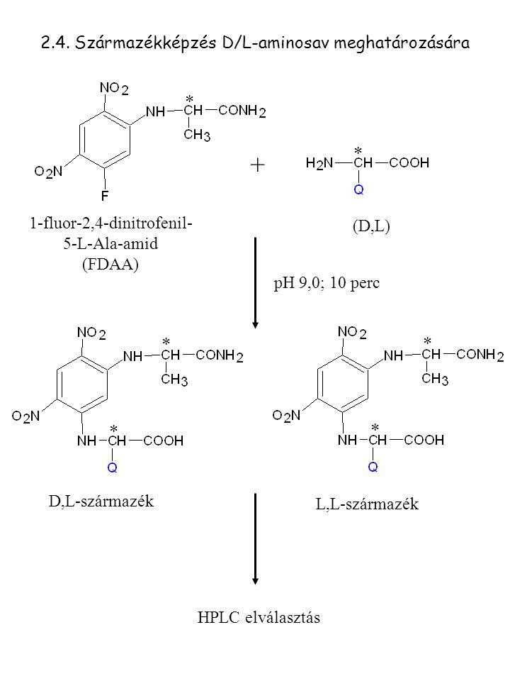 1-fluor-2,4-dinitrofenil- 5-L-Ala-amid (FDAA) (D,L) + pH 9,0; 10 perc D,L-származék L,L-származék HPLC elválasztás * * * * * * 2.4. Származékképzés D/