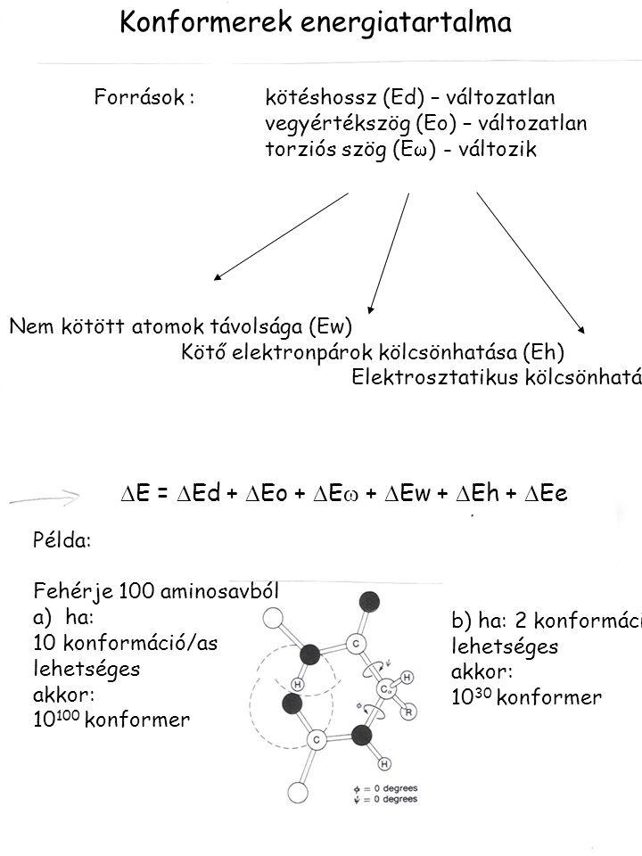 Konformerek energiatartalma Források : kötéshossz (Ed) – változatlan vegyértékszög (Eo) – változatlan torziós szög (E  ) - változik Nem kötött atomok