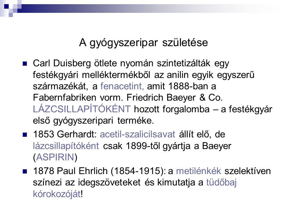 A gyógyszeripar születése Carl Duisberg ötlete nyomán szintetizálták egy festékgyári melléktermékből az anilin egyik egyszerű származékát, a fenacetin