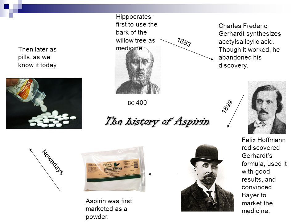 Hippocrates- first to use the bark of the willow tree as medicine The history of Aspirin Charles Frederic Gerhardt synthesizes acetylsalicylic acid. T