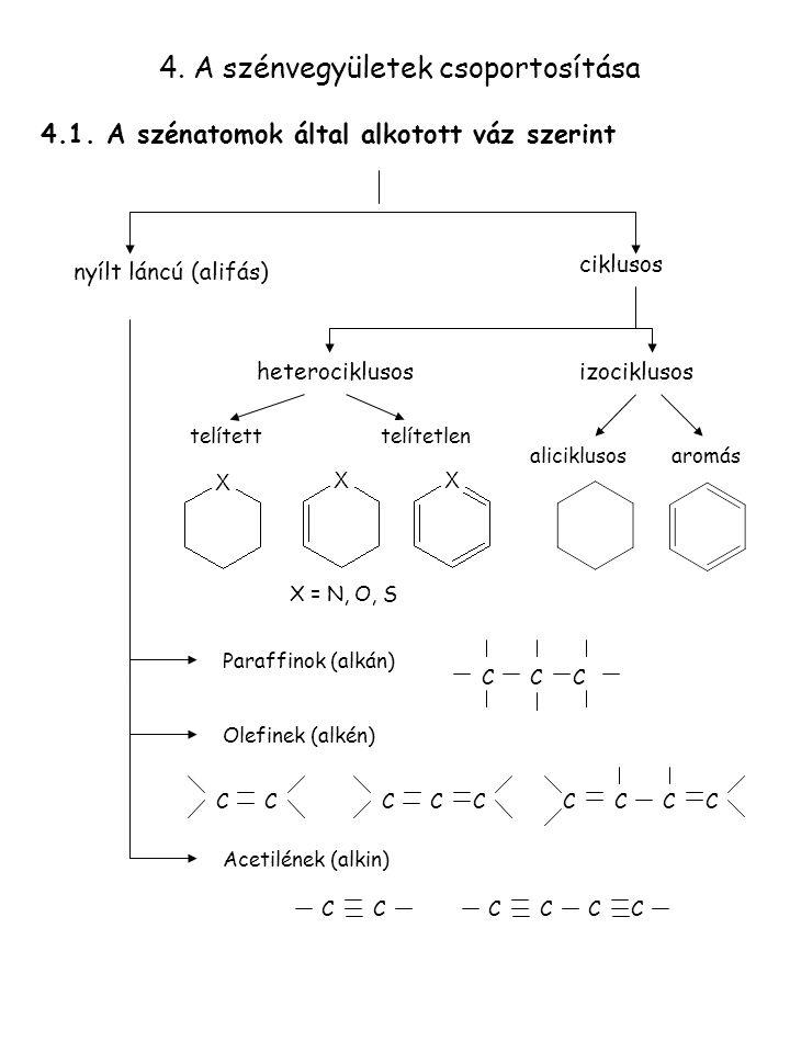 4. A szénvegyületek csoportosítása 4.1. A szénatomok által alkotott váz szerint nyílt láncú (alifás) ciklusos heterociklusosizociklusos aliciklusosaro