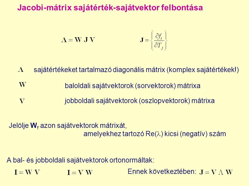 Jacobi-mátrix sajátérték-sajátvektor felbontása sajátértékeket tartalmazó diagonális mátrix (komplex sajátértékek!) baloldali sajátvektorok (sorvektorok) mátrixa jobboldali sajátvektorok (oszlopvektorok) mátrixa A bal- és jobboldali sajátvektorok ortonormáltak: Ennek következtében: Jelölje W f azon sajátvektorok mátrixát, amelyekhez tartozó Re( ) kicsi (negatív) szám