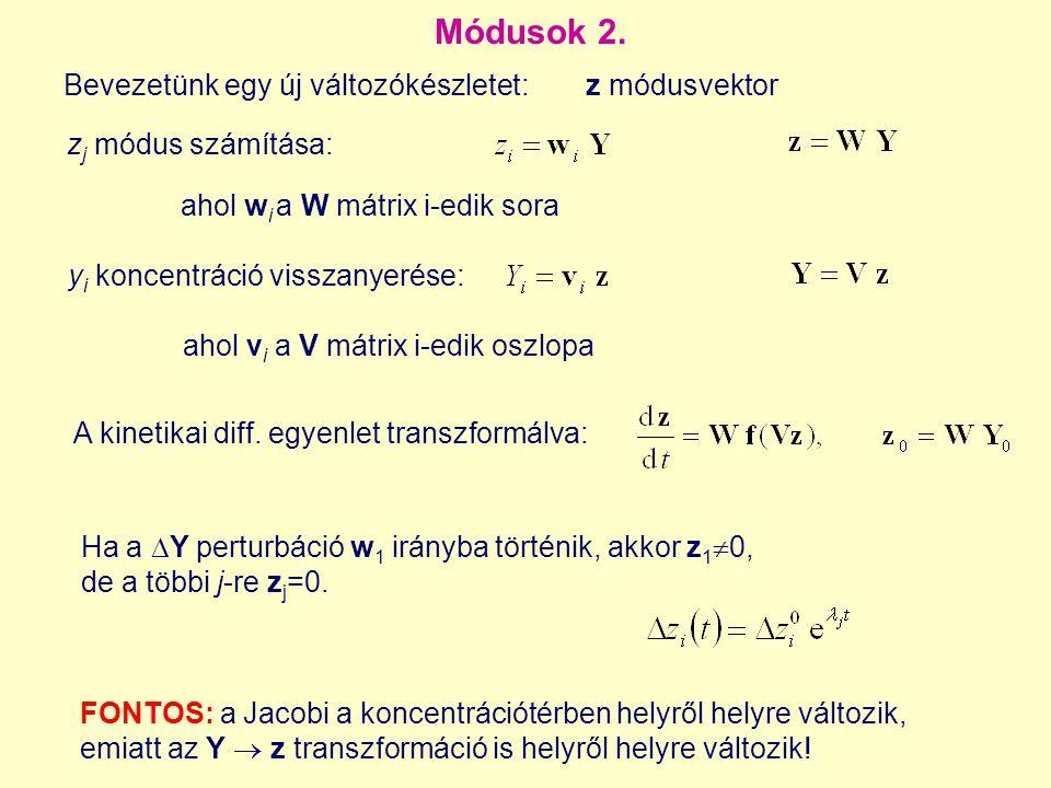 Ha a  Y perturbáció w 1 irányba történik, akkor z 1  0, de a többi j-re z j =0.