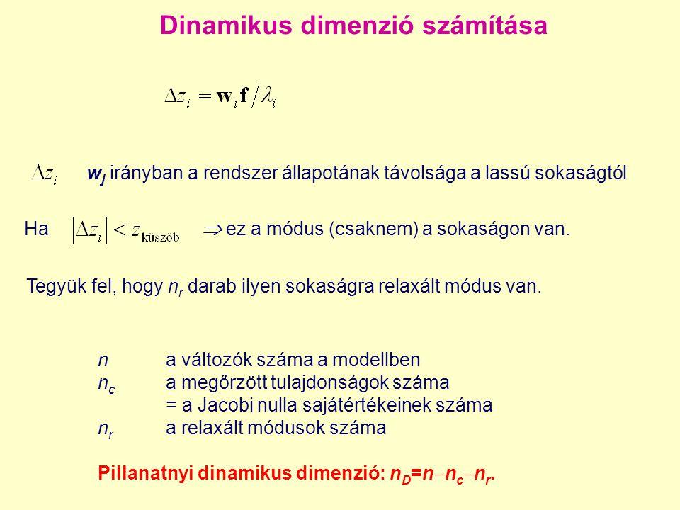 Dinamikus dimenzió számítása w j irányban a rendszer állapotának távolsága a lassú sokaságtól Ha  ez a módus (csaknem) a sokaságon van.