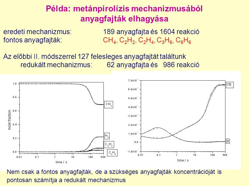 Példa: metánpirolízis mechanizmusából anyagfajták elhagyása eredeti mechanizmus: 189 anyagfajta és 1604 reakció fontos anyagfajták: CH 4, C 2 H 2, C 2 H 4, C 3 H 6, C 6 H 6 Az előbbi II.