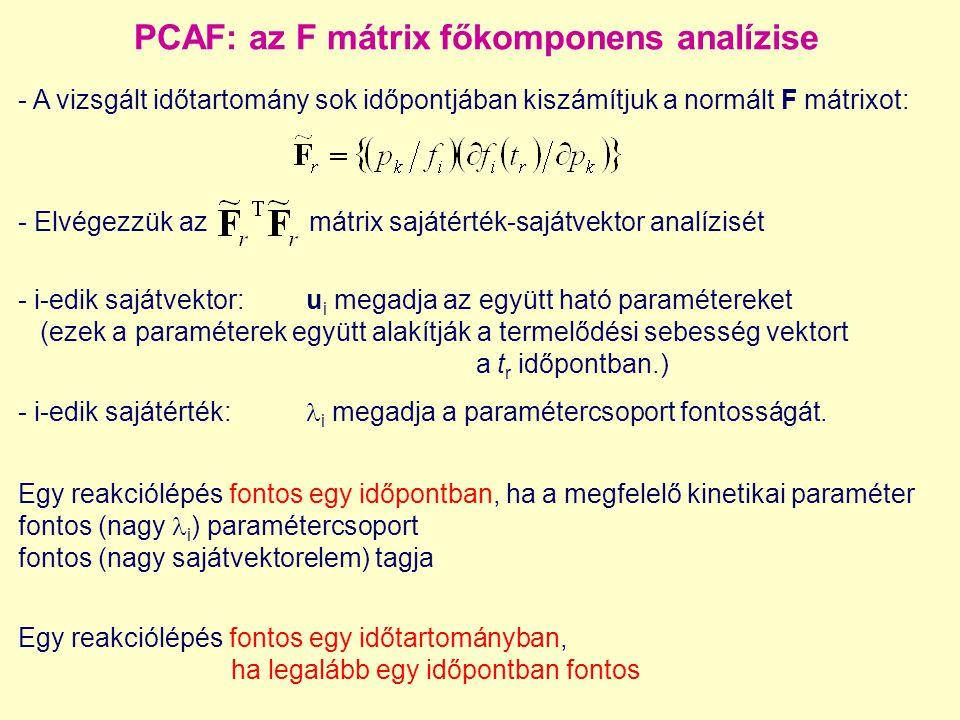 PCAF: az F mátrix főkomponens analízise - A vizsgált időtartomány sok időpontjában kiszámítjuk a normált F mátrixot: - Elvégezzük az mátrix sajátérték-sajátvektor analízisét - i-edik sajátvektor: u i megadja az együtt ható paramétereket (ezek a paraméterek együtt alakítják a termelődési sebesség vektort a t r időpontban.) - i-edik sajátérték: i megadja a paramétercsoport fontosságát.