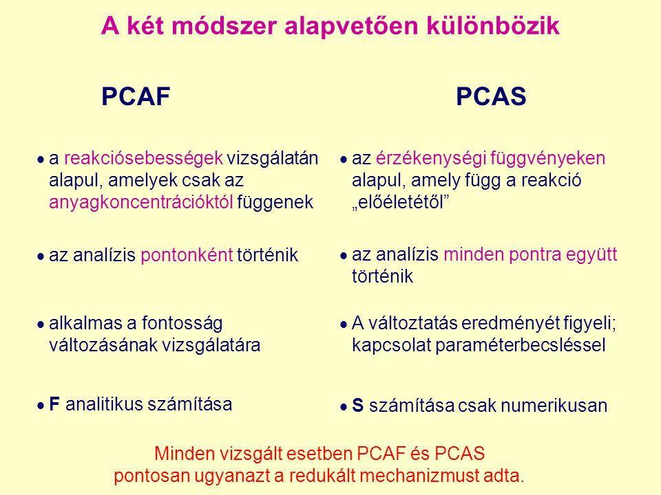 """A két módszer alapvetően különbözik PCAF PCAS  a reakciósebességek vizsgálatán alapul, amelyek csak az anyagkoncentrációktól függenek  az érzékenységi függvényeken alapul, amely függ a reakció """"előéletétől  A változtatás eredményét figyeli; kapcsolat paraméterbecsléssel  az analízis minden pontra együtt történik  az analízis pontonként történik  alkalmas a fontosság változásának vizsgálatára  F analitikus számítása  S számítása csak numerikusan Minden vizsgált esetben PCAF és PCAS pontosan ugyanazt a redukált mechanizmust adta."""