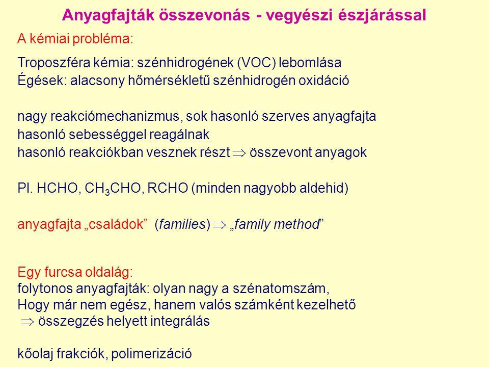 Anyagfajták összevonás - vegyészi észjárással Egy furcsa oldalág: folytonos anyagfajták: olyan nagy a szénatomszám, Hogy már nem egész, hanem valós számként kezelhető  összegzés helyett integrálás kőolaj frakciók, polimerizáció A kémiai probléma: Troposzféra kémia: szénhidrogének (VOC) lebomlása Égések: alacsony hőmérsékletű szénhidrogén oxidáció nagy reakciómechanizmus, sok hasonló szerves anyagfajta hasonló sebességgel reagálnak hasonló reakciókban vesznek részt  összevont anyagok Pl.