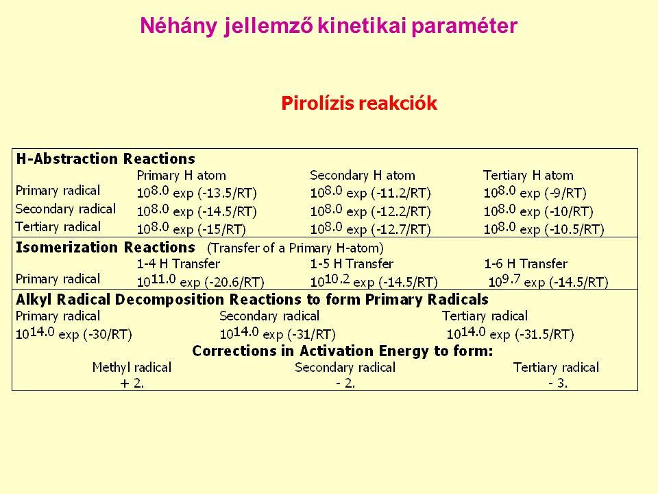Néhány jellemző kinetikai paraméter Pirolízis reakciók