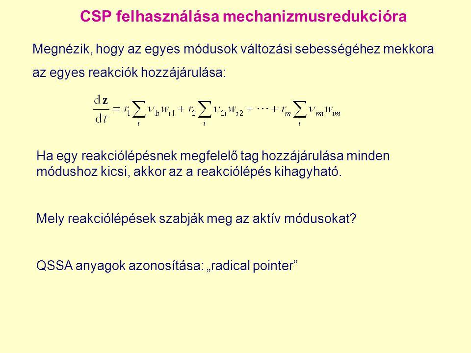 CSP felhasználása mechanizmusredukcióra Megnézik, hogy az egyes módusok változási sebességéhez mekkora az egyes reakciók hozzájárulása: Ha egy reakciólépésnek megfelelő tag hozzájárulása minden módushoz kicsi, akkor az a reakciólépés kihagyható.