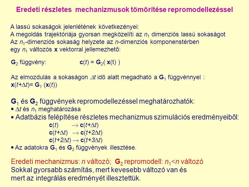 Eredeti részletes mechanizmusok tömörítése repromodellezéssel A lassú sokaságok jelenlétének következényei: A megoldás trajektóriája gyorsan megközelíti az n 1 dimenziós lassú sokaságot Az n 1 -dimenziós sokaság helyzete az n-dimenziós komponenstérben egy n 1 változós x vektorral jellemezhető: G 2 függvény: c(t) = G 2 ( x(t) ) Az elmozdulás a sokaságon  t idő alatt megadható a G 1 függvénnyel : x(t+  t)= G 1 (x(t)) G 1 és G 2 függvények repromodellezéssel meghatározhatók:   t és n 1 meghatározása  Adatbázis felépítése részletes mechanizmus szimulációs eredményeiből: c(t)  c(t+  t) c(t+  t)  c(t+2  t) c(t+2  t)  c(t+3  t)  Az adatokra G 1 és G 2 függvények illesztése.