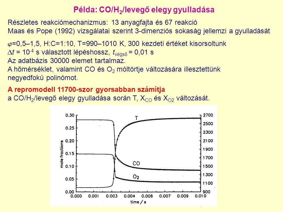 Példa: CO/H 2 /levegő elegy gyulladása Részletes reakciómechanizmus: 13 anyagfajta és 67 reakció Maas és Pope (1992) vizsgálatai szerint 3-dimenziós sokaság jellemzi a gyulladását  =0,5–1,5, H:C=1:10, T=990–1010 K, 300 kezdeti értéket kisorsoltunk  t = 10 -4 s választott lépéshossz, t végső = 0,01 s Az adatbázis 30000 elemet tartalmaz.