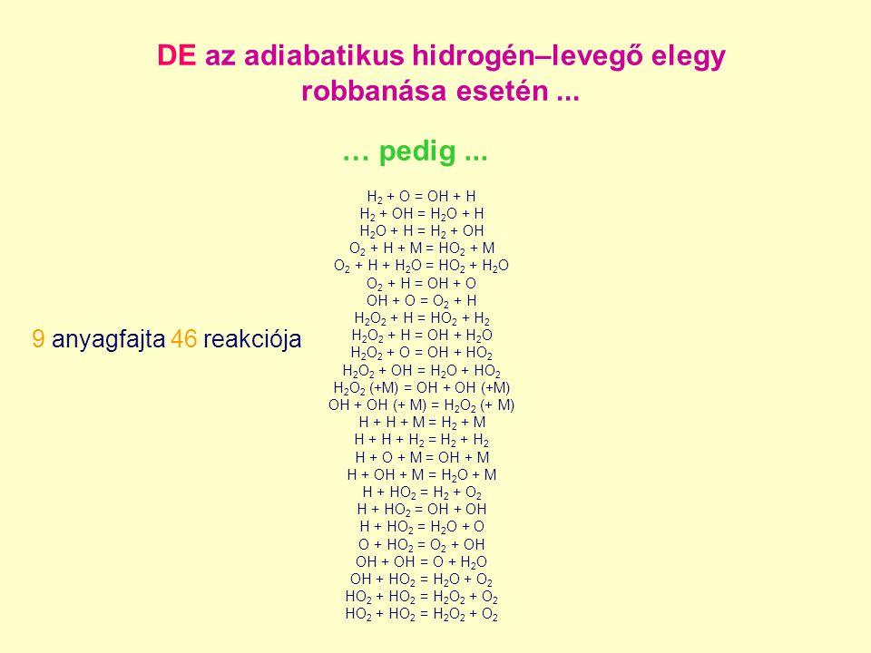 DE az adiabatikus hidrogén–levegő elegy robbanása esetén... … pedig... H 2 + O = OH + H H 2 + OH = H 2 O + H H 2 O + H = H 2 + OH O 2 + H + M = HO 2 +
