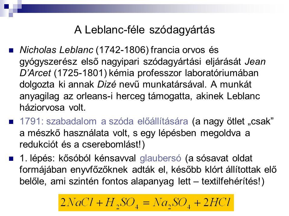 A Leblanc-féle szódagyártás Nicholas Leblanc (1742-1806) francia orvos és gyógyszerész első nagyipari szódagyártási eljárását Jean D'Arcet (1725-1801)