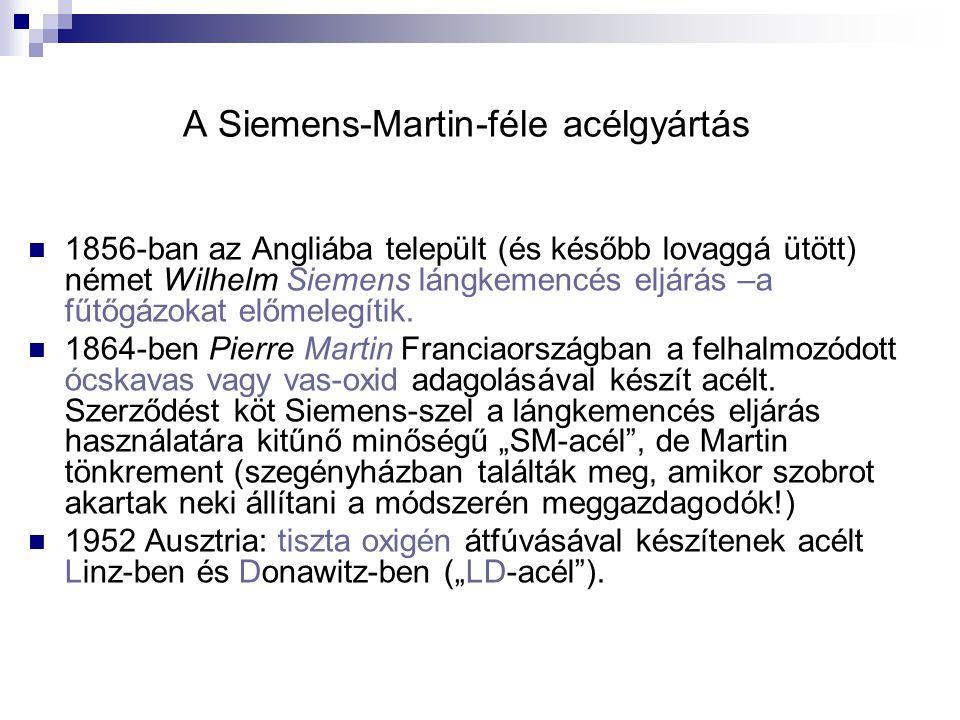 Az 1800 ºC-on működő Siemens-Martin kemence http://en.erih.net/index.php?pageId=40&anchor=179