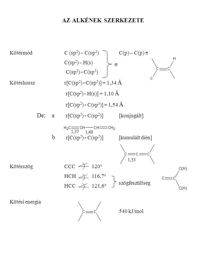 KonfigurációPlanáris Konformációgátolt rotáció lásd: geometriai izoméria Fizikai tulajdonságok HalmazállapotC 2-4 gáz C 5-7 folyadék C 8- szilárd Egyenes láncú Cisz-transz izomerek cisztransz*cisz -transz** 2-butén-139-1063,70,9 2-pentén-151 36,4 2-hexén-141-13368,867,9 * Jobb illeszkedés ** Jobb illeszkedés