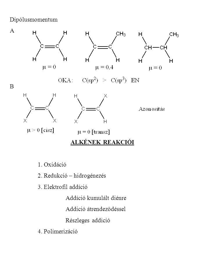 Szerves kémiában használt oxidáló és redukáló szerek Oxidáló szerek Redukáló szerek O 2 R – O – N = O Ag 2 O MnO 2 O 3 (CH 3 ) 2 S = O HgO KMnO 4 H 2 O 2 halogének CrO 3 OsO 4 R-COOOH FeCl 3 NaIO 4 HNO 3 Dehidrogénező szerek H 2 /Pt Mg LiAlH 4 SnCl 2 H 2 /Pd Zn NaBH 4 FeCl 2 H 2 /Ni alkáli fémek Na 2 S 2 O 3 NH 2 Pt, Pd, S, Se