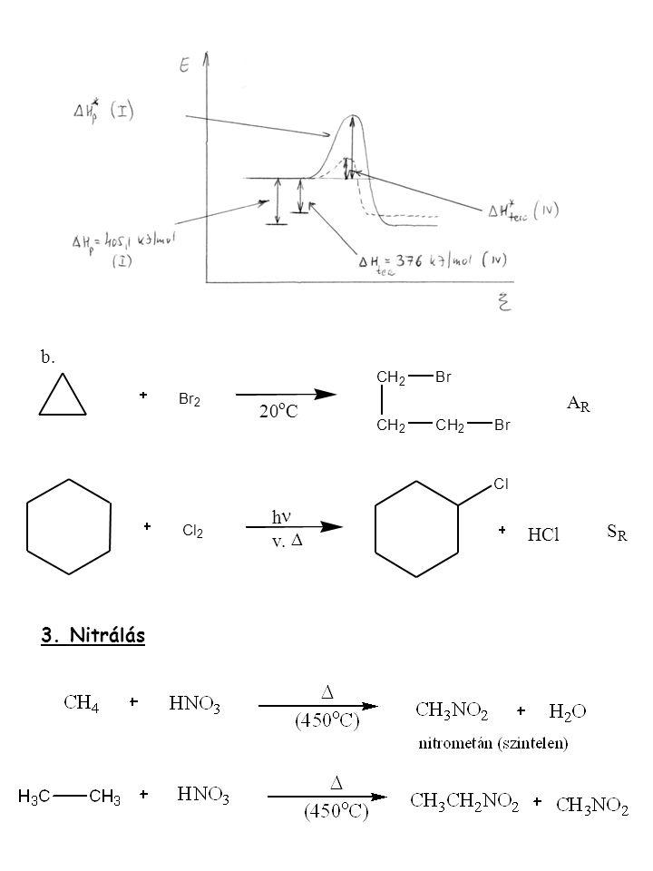 b. 3. Nitrálás Br 2 20 o C CH 2 CH 2 Br CH 2 Br A R Cl 2 h v.  Cl HCl S R