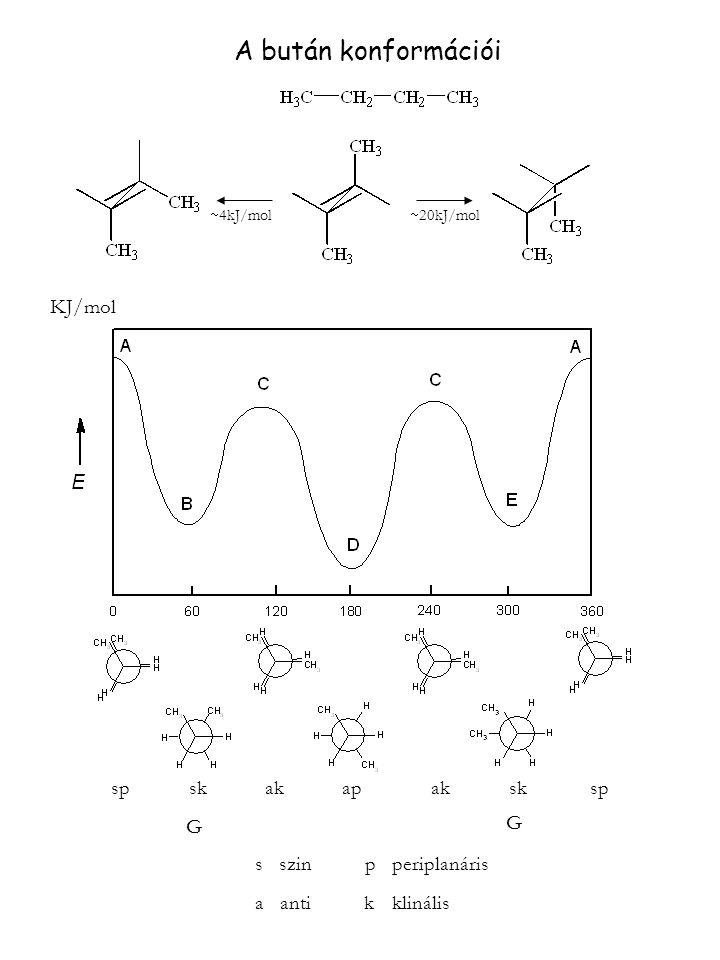 A bután konformációi  4kJ/mol  20kJ/mol sp sk ak ap ak sk sp s szin p periplanáris a anti k klinális KJ/mol G G