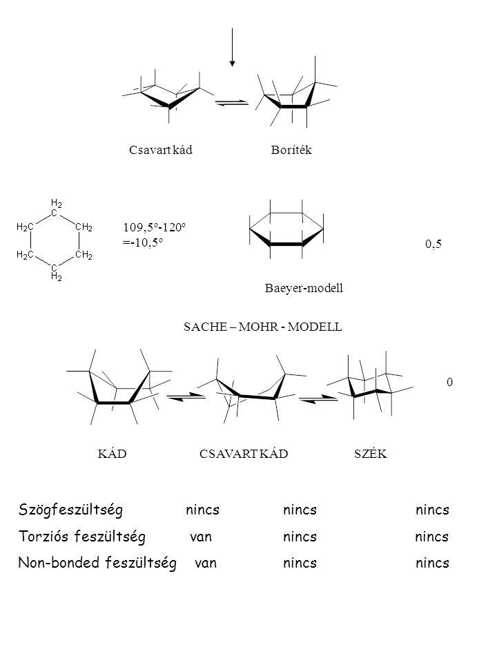 Csavart kád Boríték 109,5 o -120 o =-10,5 o Baeyer-modell 0,5 SACHE – MOHR - MODELL KÁD CSAVART KÁD SZÉK Szögfeszültség nincsnincsnincs Torziós feszül