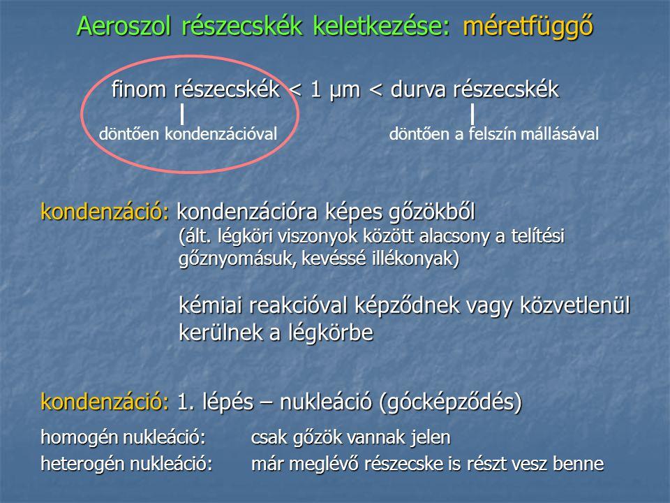Aeroszol részecskék keletkezése: méretfüggő kondenzáció: kondenzációra képes gőzökből (ált. légköri viszonyok között alacsony a telítési gőznyomásuk,