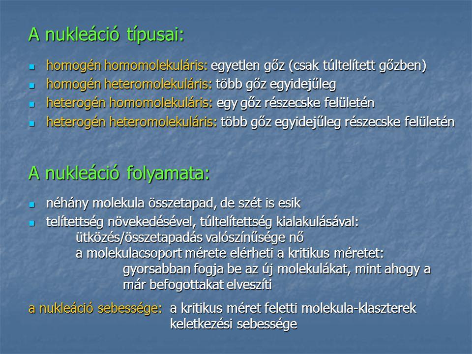 A nukleáció típusai: homogén homomolekuláris: egyetlen gőz (csak túltelített gőzben) homogén homomolekuláris: egyetlen gőz (csak túltelített gőzben) h