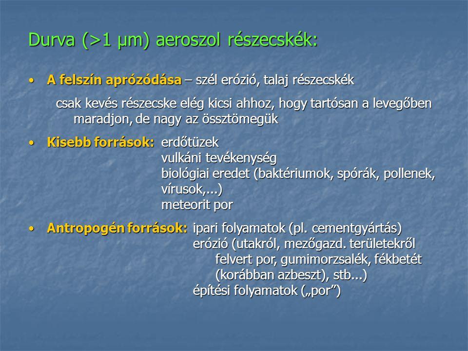 Durva (>1 μm) aeroszol részecskék: A felszín aprózódása – szél erózió, talaj részecskékA felszín aprózódása – szél erózió, talaj részecskék csak kevés