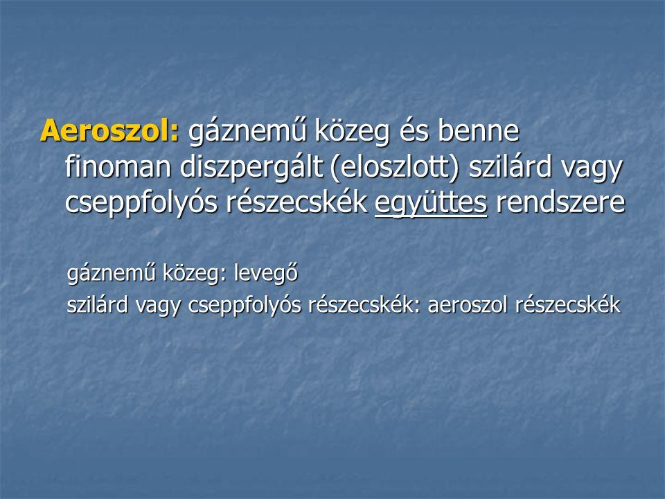 Aeroszol: gáznemű közeg és benne finoman diszpergált (eloszlott) szilárd vagy cseppfolyós részecskék együttes rendszere gáznemű közeg: levegő szilárd