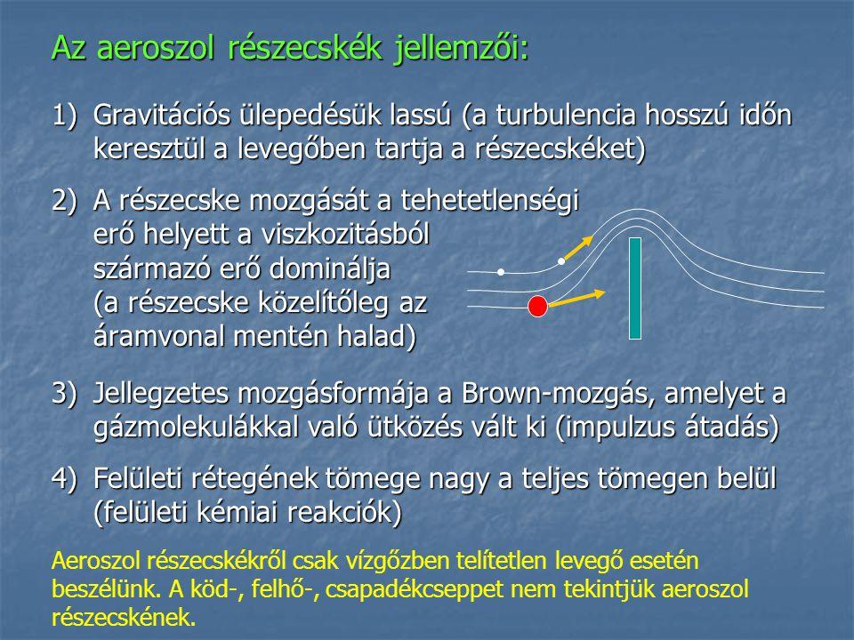Az aeroszol részecskék mennyiségének jellemzése: o darab-koncentrációdb/cm 3, db/m 3 N o felület-koncentrációμm 2 /cm 3 4·r 2 · π ·N o térfogat-koncentrációμm 3 /cm 3 4/3·r 3 · π ·N o (tömeg-)koncentrációμg/m 3 4/3·r 3 · π · ρ ·N részecskeméret nagyon különböző lehet → → méret szerinti eloszlás hány darab/mennyi tömeg van r ± dr mérettartományban