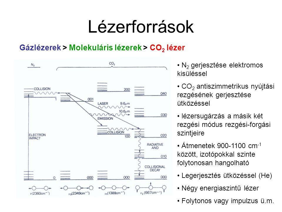Lézerforrások Gázlézerek > Molekuláris lézerek > CO 2 lézer N 2 gerjesztése elektromos kisüléssel CO 2 antiszimmetrikus nyújtási rezgésének gerjesztés