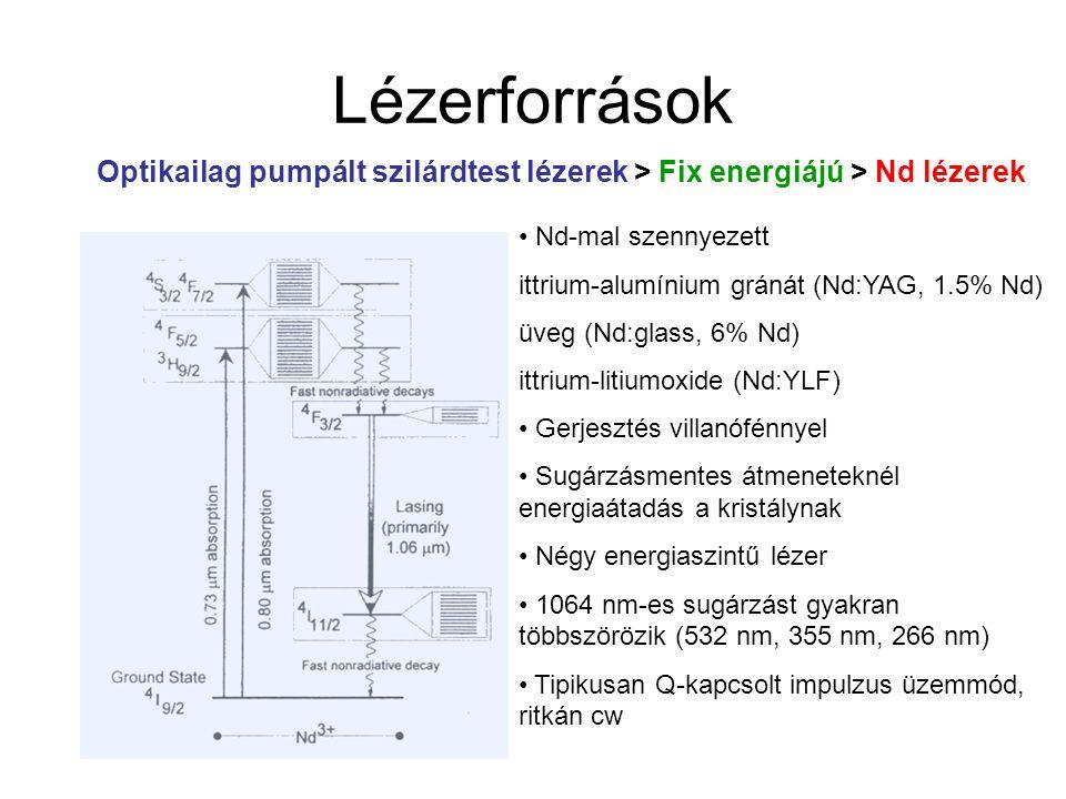 Optikailag pumpált szilárdtest lézerek > Fix energiájú > Nd lézerek Nd-mal szennyezett ittrium-alumínium gránát (Nd:YAG, 1.5% Nd) üveg (Nd:glass, 6% N