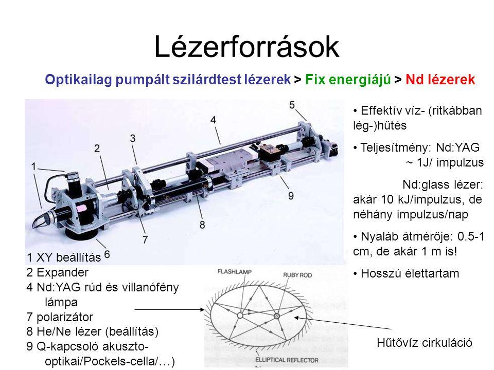 Lézerforrások Optikailag pumpált szilárdtest lézerek > Fix energiájú > Nd lézerek Effektív víz- (ritkábban lég-)hűtés Teljesítmény: Nd:YAG ~ 1J/ impul
