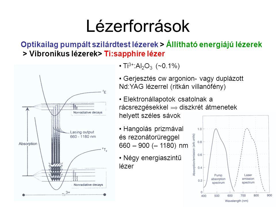 Lézerforrások Optikailag pumpált szilárdtest lézerek > Állítható energiájú lézerek > Vibronikus lézerek> Ti:sapphire lézer Ti 3+ :Al 2 O 3 (~0.1%) Ger