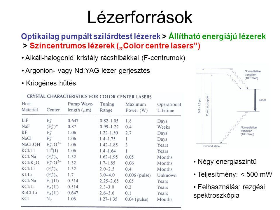 """Lézerforrások Optikailag pumpált szilárdtest lézerek > Állítható energiájú lézerek > Színcentrumos lézerek (""""Color centre lasers"""") Alkáli-halogenid kr"""