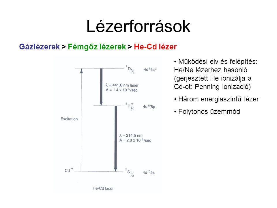 Lézerforrások Gázlézerek > Fémgőz lézerek > He-Cd lézer He:Cd ≈ 100:1 Nyomás: 2-4 mbar Teljesítmény: 10 -200 mW Keskeny vonalszélesség tiszta Cd izotópokkal Felhasználás: litográfia, nyomtatás, integrált áramkörök ellenőrzése, CD-k írása