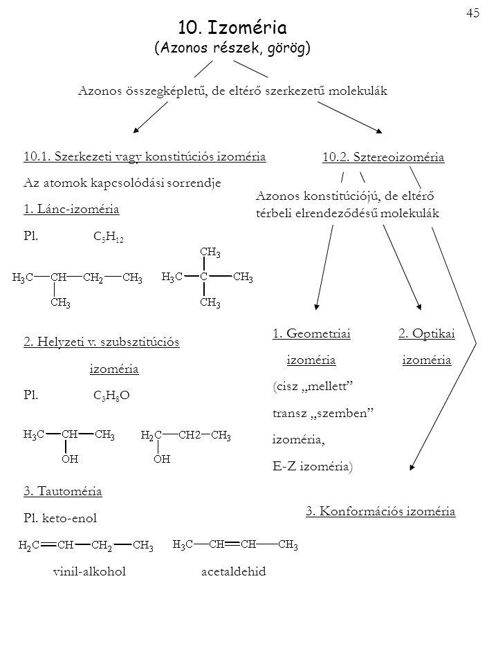 10. Izoméria (Azonos részek, görög) 10.1. Szerkezeti vagy konstitúciós izoméria Az atomok kapcsolódási sorrendje 1. Lánc-izoméria Pl. C 5 H 12 2. Hely
