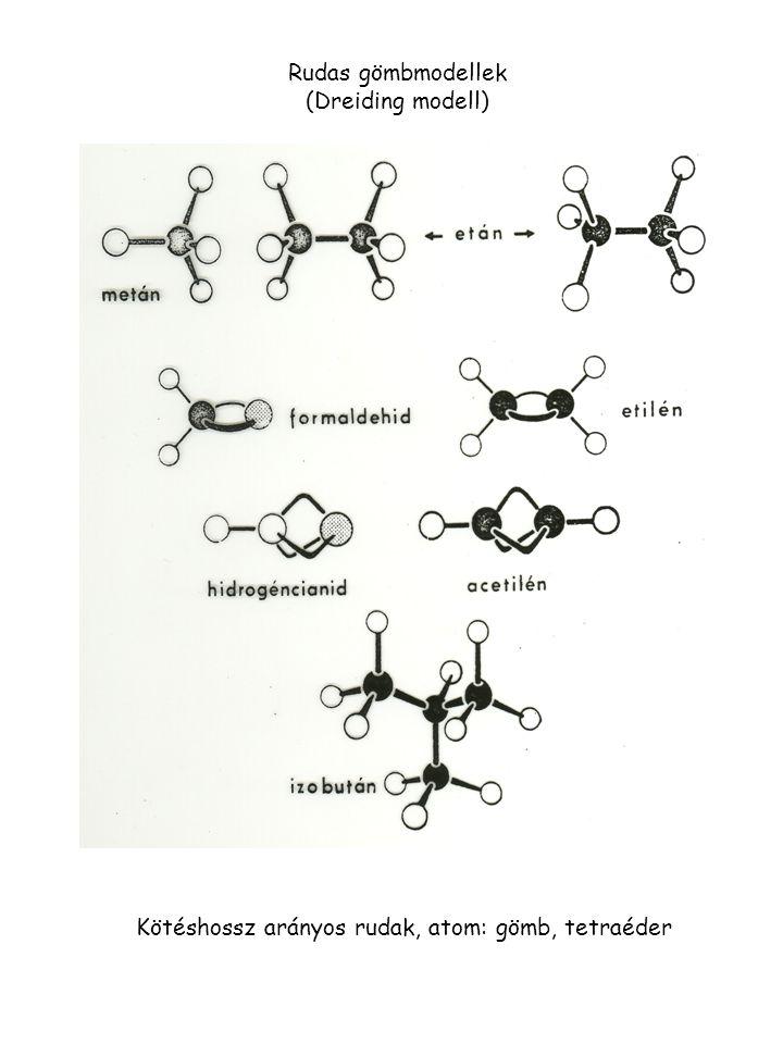 Rudas gömbmodellek (Dreiding modell) Kötéshossz arányos rudak, atom: gömb, tetraéder
