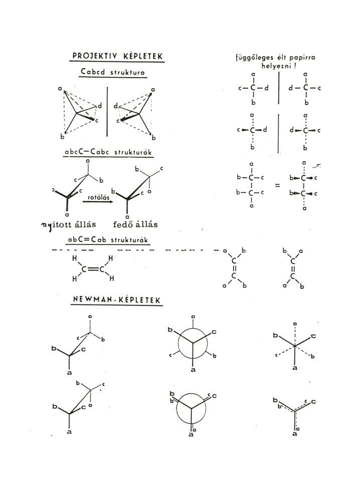 Típusai 1.Olefinek 2. Cikloolefinek C 3 -C 7 csak cisz, C 8 -tól cisz/transz 3.