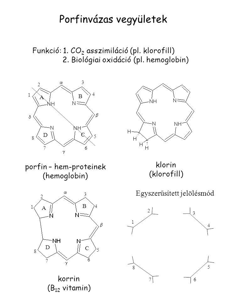 hidrolízis H + NH 2 -CH 2 (CH 3 )-OH (2-hidroxil-propilamin) +H 3 PO 4 + 6 NH 3 + + D-ribóz + 1-(  -D-ribofuranozil)-5,6- -dimetil-benzimidazol A B C D E F G  -glikozid kötés korrin-váz (nem aromás!) Variációk: - CNB 12 - OHB 12a - NO 2 B 12c 1926: májkivonat – vészes vérszegénység (Minot, Murphy) 1947: mikróbák növekedési faktora (Shoriz) 1948: izolálás tengeri algákból (Folkers, Smith) 1954-56: térszerkezet (Hodgkin)