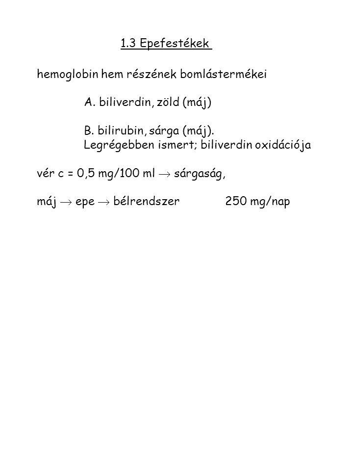 hemoglobin hem részének bomlástermékei A. biliverdin, zöld (máj) B. bilirubin, sárga (máj). Legrégebben ismert; biliverdin oxidációja vér c = 0,5 mg/1