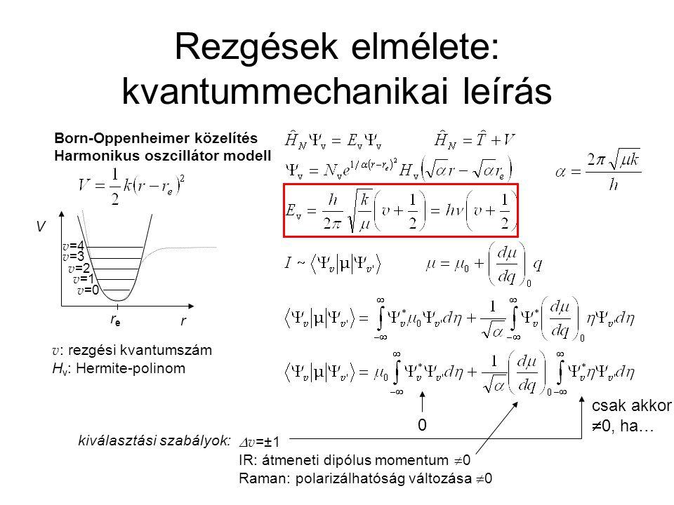 Rezgések elmélete: kvantummechanikai leírás Born-Oppenheimer közelítés Harmonikus oszcillátor modell v : rezgési kvantumszám H v : Hermite-polinom V rere r v =0 v =1 v =2 v =3 v =4 kiválasztási szabályok:  v =±1 IR: átmeneti dipólus momentum  0 Raman: polarizálhatóság változása  0 0 csak akkor  0, ha…