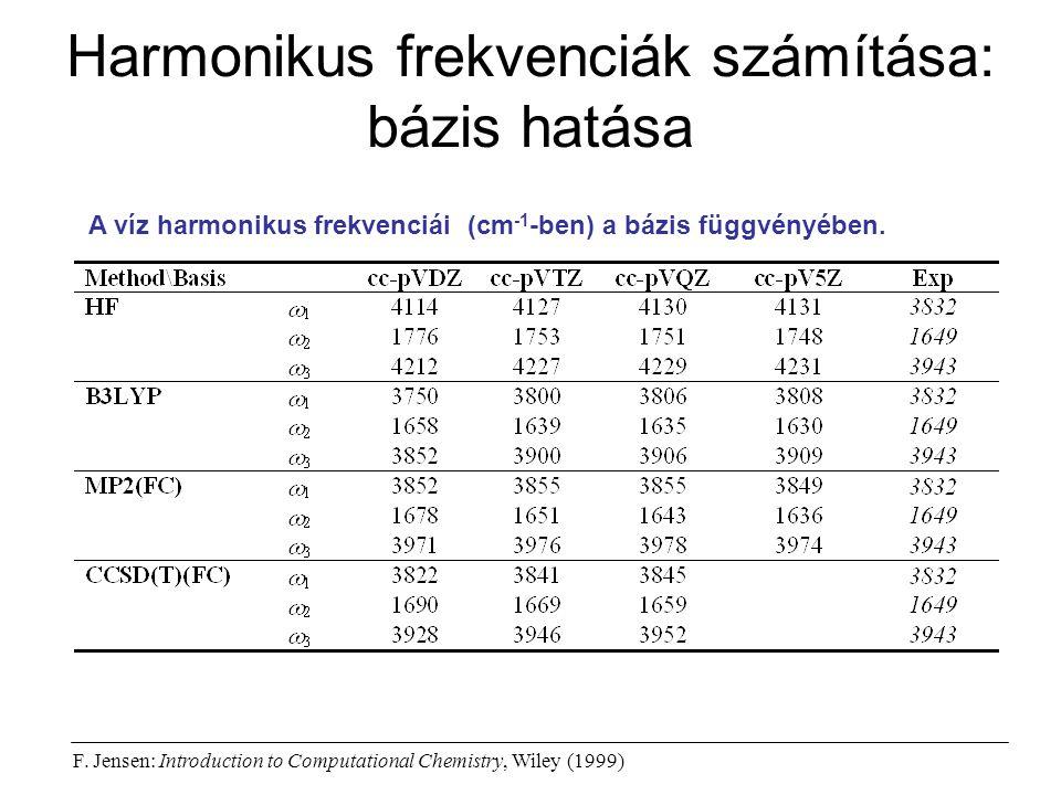 Harmonikus frekvenciák számítása: bázis hatása A víz harmonikus frekvenciái (cm -1 -ben) a bázis függvényében.
