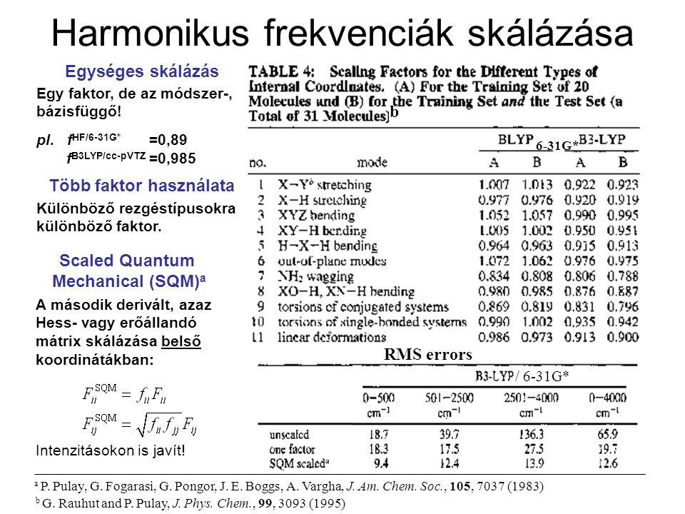 Harmonikus frekvenciák skálázása RMS errors / 6-31G* 6-31G* b Egységes skálázás Egy faktor, de az módszer-, bázisfüggő.