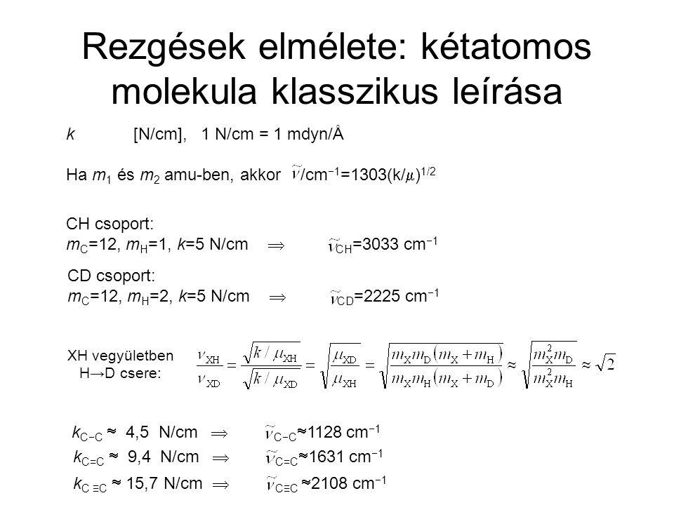 Rezgések elmélete: kétatomos molekula klasszikus leírása k[N/cm],1 N/cm = 1 mdyn/Å Ha m 1 és m 2 amu-ben, akkor /cm  1 =1303(k/  ) 1/2 CH csoport: m C =12, m H =1, k=5 N/cm  CH =3033 cm  1 CD csoport: m C =12, m H =2, k=5 N/cm  CD =2225 cm  1 XH vegyületben H→D csere: k C  C  4,5 N/cm  C  C  1128 cm  1 k C=C  9,4 N/cm  C=C  1631 cm  1 k C ≡C  15,7 N/cm  C≡C  2108 cm  1