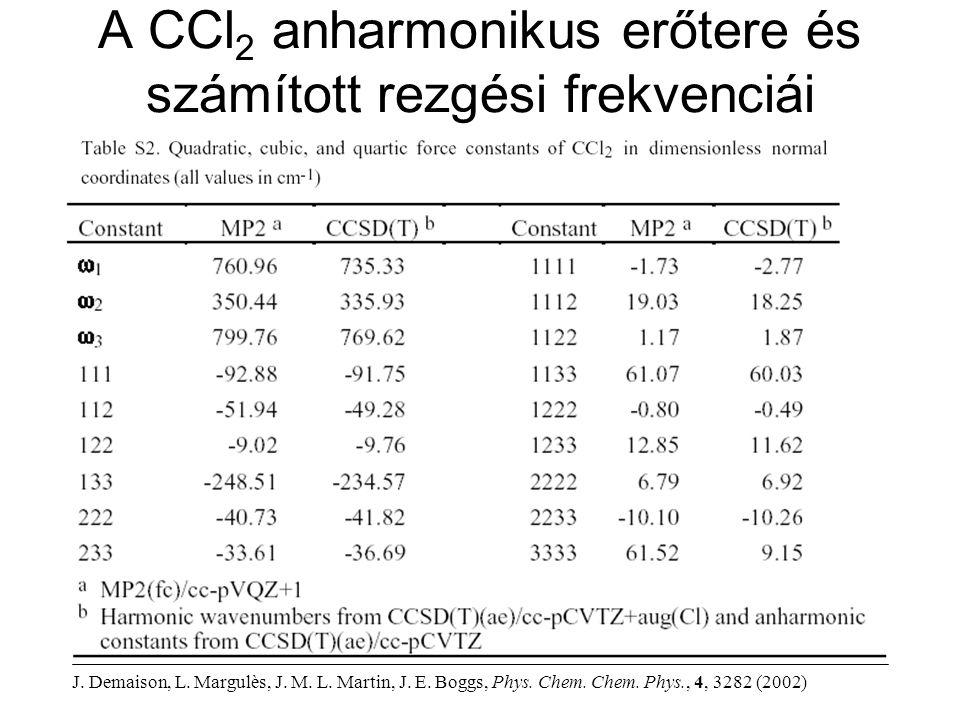A CCl 2 anharmonikus erőtere és számított rezgési frekvenciái J.