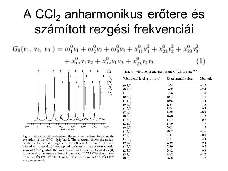 A CCl 2 anharmonikus erőtere és számított rezgési frekvenciái