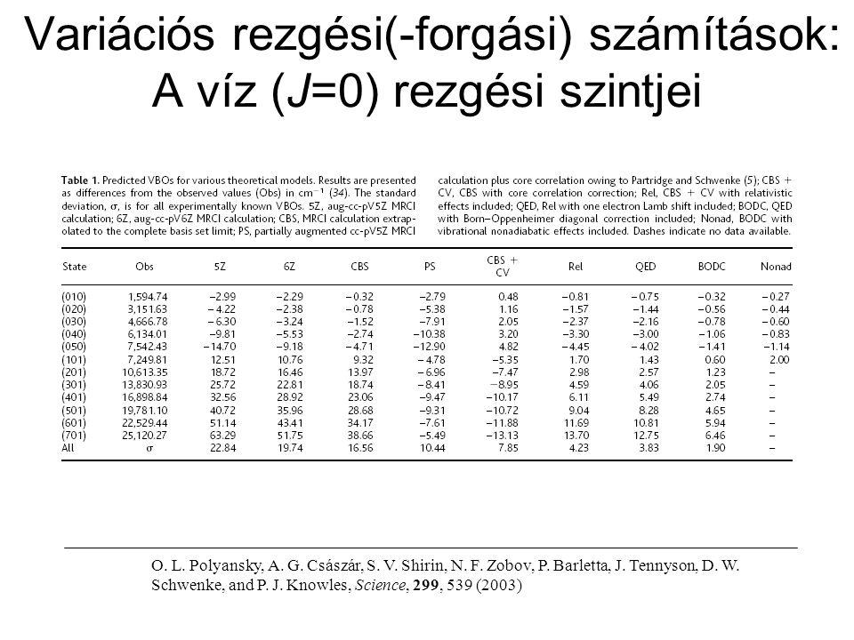 Variációs rezgési(-forgási) számítások: A víz (J=0) rezgési szintjei O.