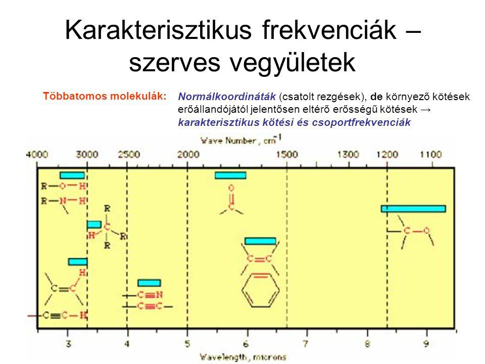 Karakterisztikus frekvenciák – szerves vegyületek Többatomos molekulák: Normálkoordináták (csatolt rezgések), de környező kötések erőállandójától jele