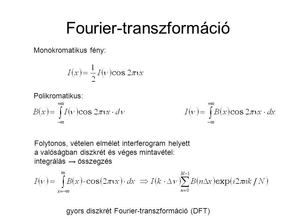 Fourier-transzformáció Monokromatikus fény: Polikromatikus: Folytonos, vételen elmélet interferogram helyett a valóságban diszkrét és véges mintavétel